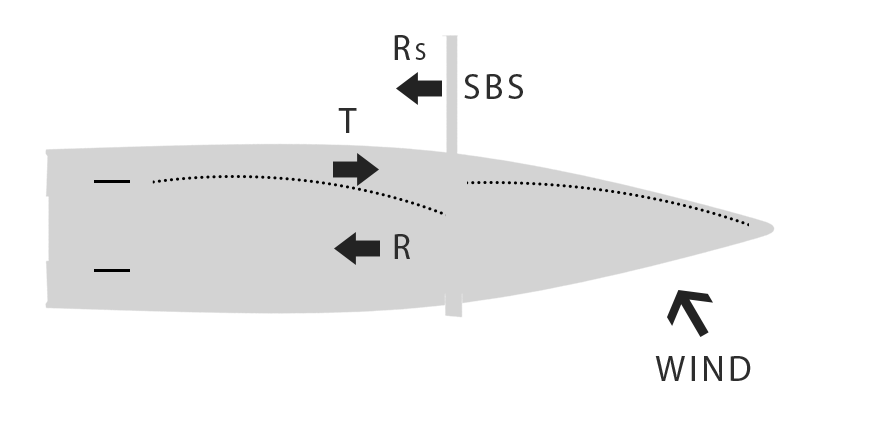 SBS Sailboat